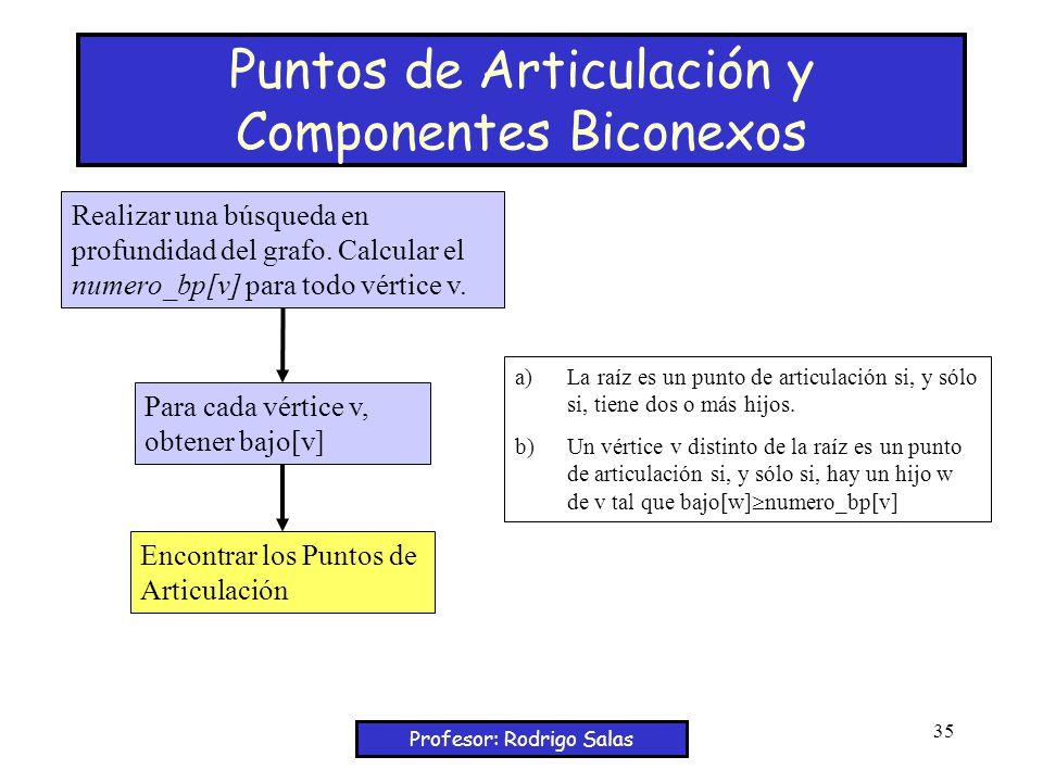 Profesor: Rodrigo Salas 35 Puntos de Articulación y Componentes Biconexos Realizar una búsqueda en profundidad del grafo.