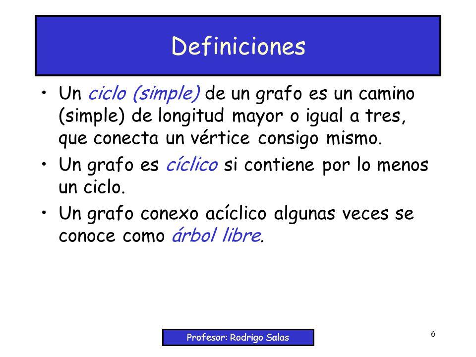 Profesor: Rodrigo Salas 17 Algoritmo de PRIM void PRIM(Grafos G,Grafos *T){ int Vertices[N_max]; int i,j,N; int u,v,u_min,v_min,min_costo; int Vertices_seleccionados=1; N=G.N_Vertices; for(i=0;i<N;i++){ Vertices[i]=0; } Vertices[0]=1; Anula(T,N); while(Vertices_seleccionados<N){ min_costo=INFINITO; for (i=0;i<N;i++) if (Vertices[i]==1) for (j=0;j<N;j++) if (Vertices[j]==0) if (min_costo>G.G[i][j]){ u_min=i; v_min=j; min_costo=G.G[i][j]; } Vertices_seleccionados++; Vertices[v_min]=1; T->G[u_min][v_min]=min_costo; T->G[v_min][u_min]=min_costo; } }