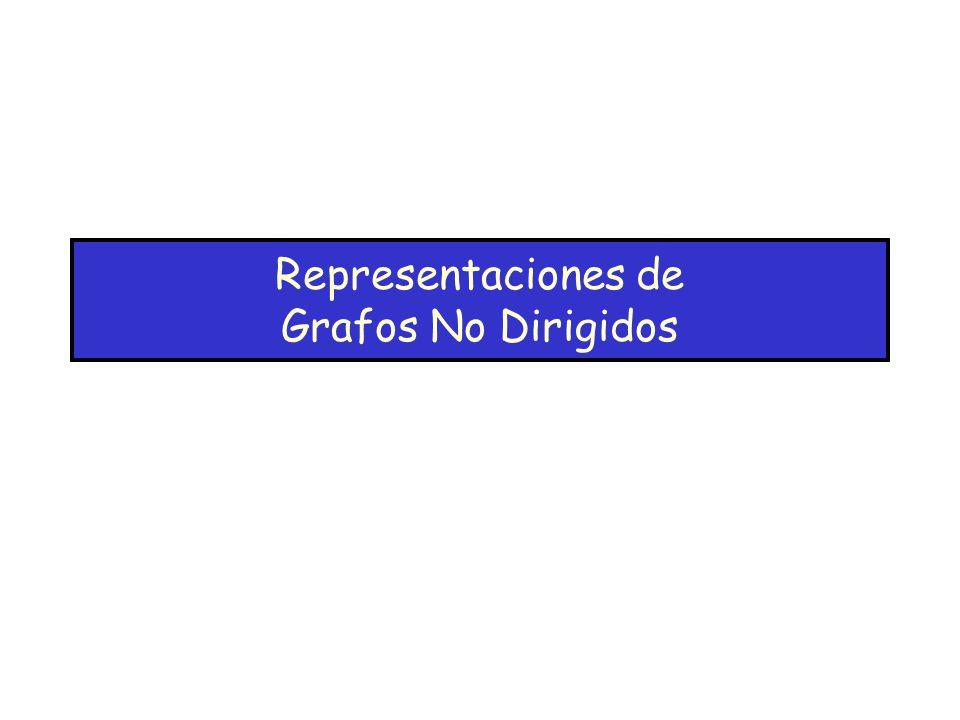 Representaciones de Grafos No Dirigidos