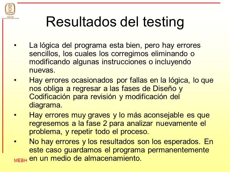 MEBH Resultados del testing La lógica del programa esta bien, pero hay errores sencillos, los cuales los corregimos eliminando o modificando algunas i