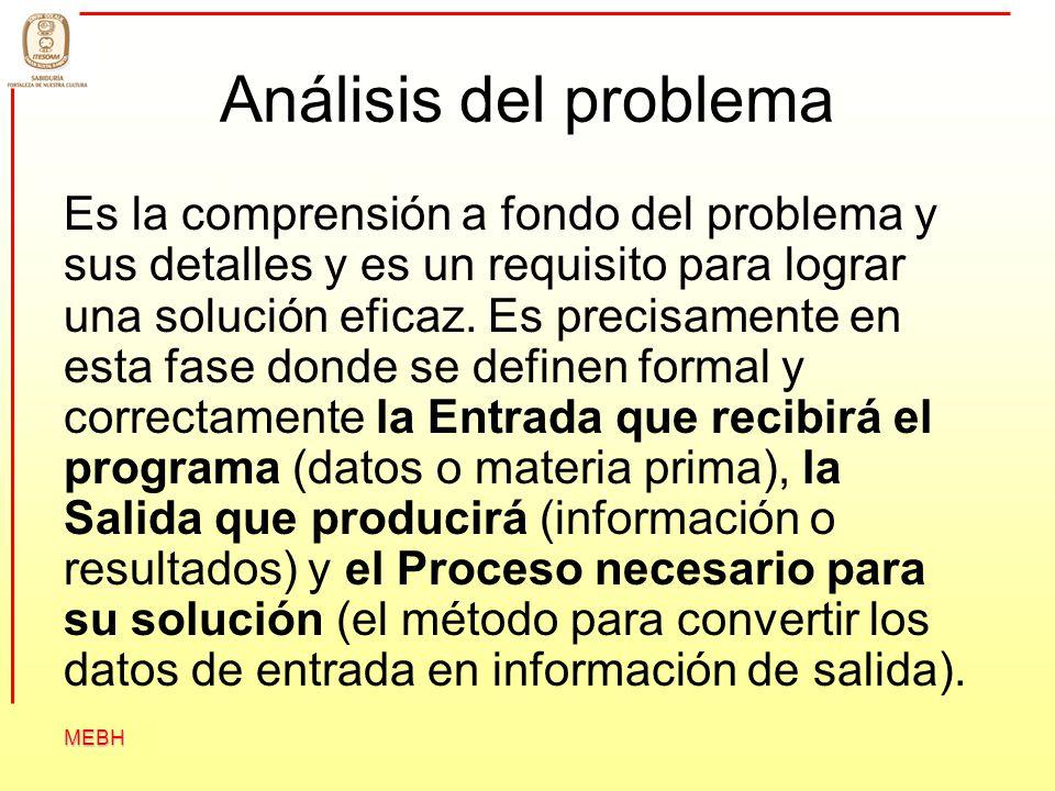 MEBH Análisis del problema Es la comprensión a fondo del problema y sus detalles y es un requisito para lograr una solución eficaz. Es precisamente en