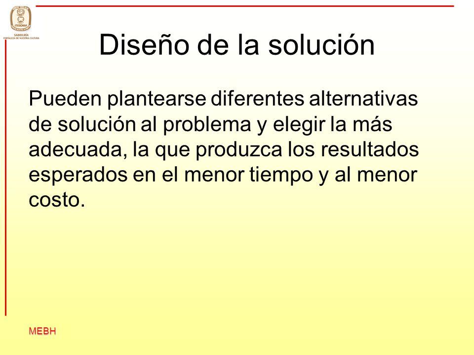 MEBH Diseño de la solución Pueden plantearse diferentes alternativas de solución al problema y elegir la más adecuada, la que produzca los resultados