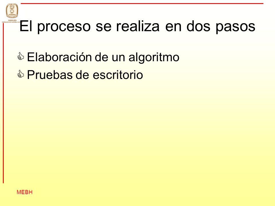 MEBH El proceso se realiza en dos pasos Elaboración de un algoritmo Pruebas de escritorio