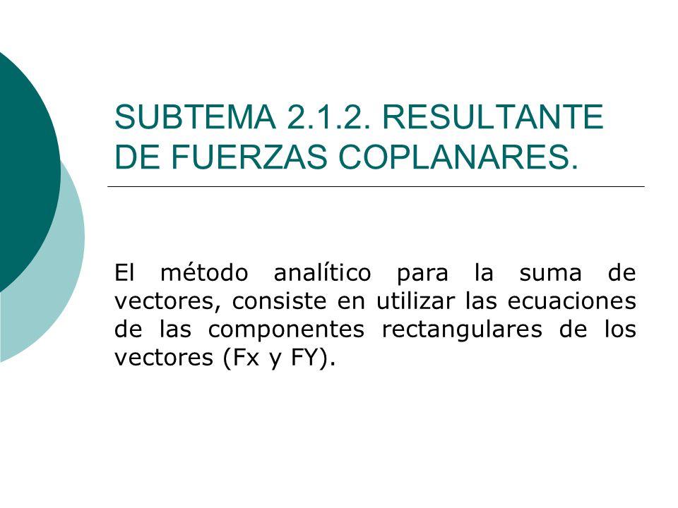 SUBTEMA 2.1.2. RESULTANTE DE FUERZAS COPLANARES. El método analítico para la suma de vectores, consiste en utilizar las ecuaciones de las componentes