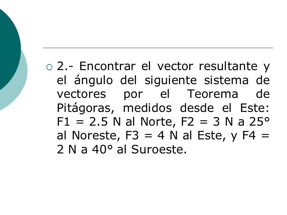 2.- Encontrar el vector resultante y el ángulo del siguiente sistema de vectores por el Teorema de Pitágoras, medidos desde el Este: F1 = 2.5 N al Nor