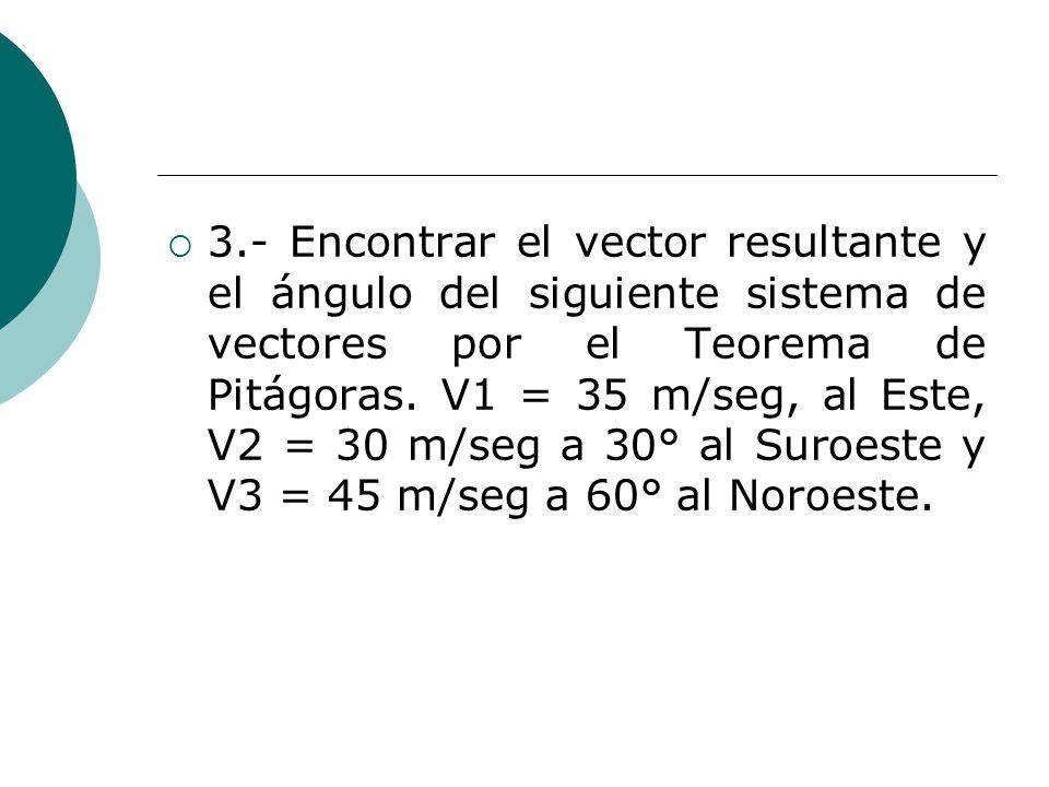 3.- Encontrar el vector resultante y el ángulo del siguiente sistema de vectores por el Teorema de Pitágoras. V1 = 35 m/seg, al Este, V2 = 30 m/seg a