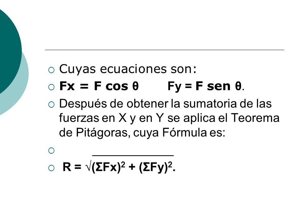 Cuyas ecuaciones son: Fx = F cos θFy = F sen θ. Después de obtener la sumatoria de las fuerzas en X y en Y se aplica el Teorema de Pitágoras, cuya Fór