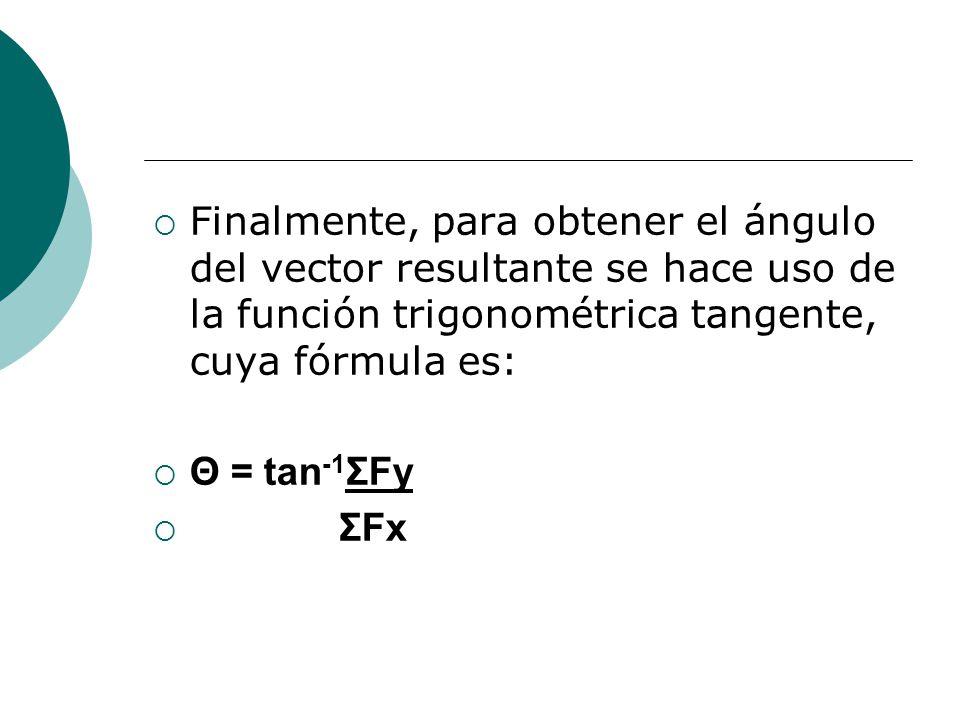 Finalmente, para obtener el ángulo del vector resultante se hace uso de la función trigonométrica tangente, cuya fórmula es: Θ = tan -1 ΣFy ΣFx