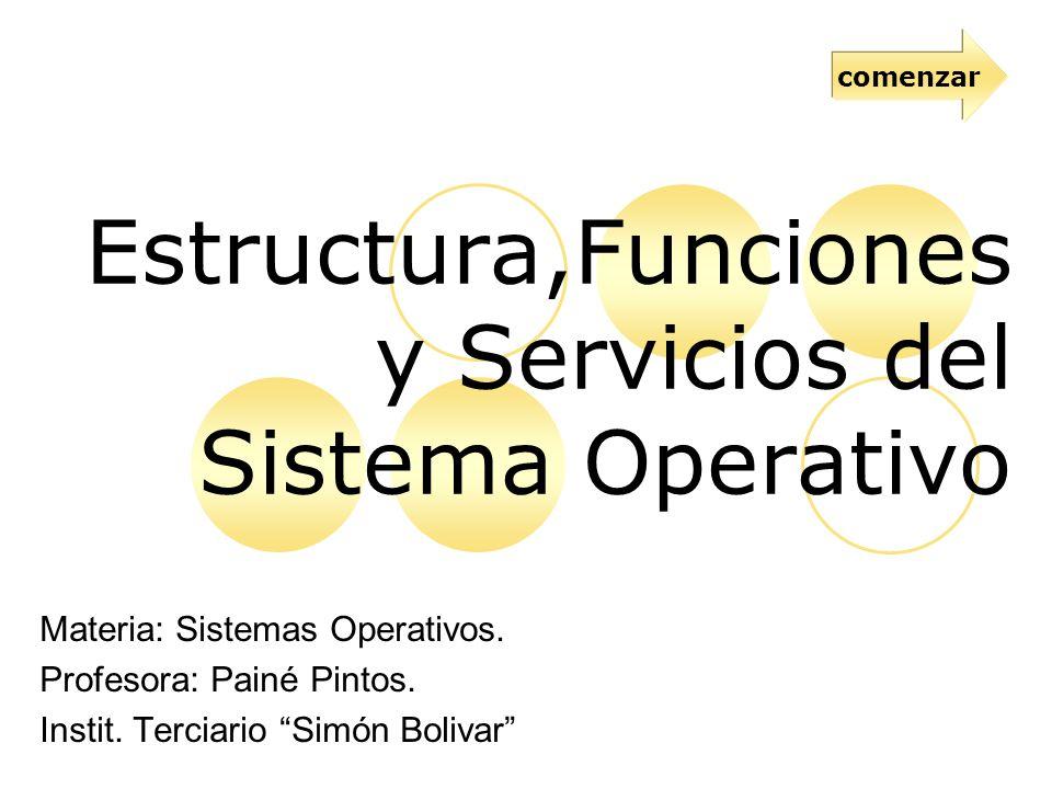 Estructura,Funciones y Servicios del Sistema Operativo Materia: Sistemas Operativos. Profesora: Painé Pintos. Instit. Terciario Simón Bolivar comenzar
