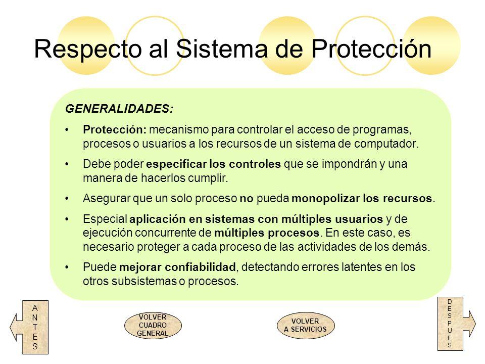 Respecto al Sistema de Protección ANTESANTES DESPUESDESPUES VOLVER CUADRO GENERAL VOLVER A SERVICIOS GENERALIDADES: Protección: mecanismo para control