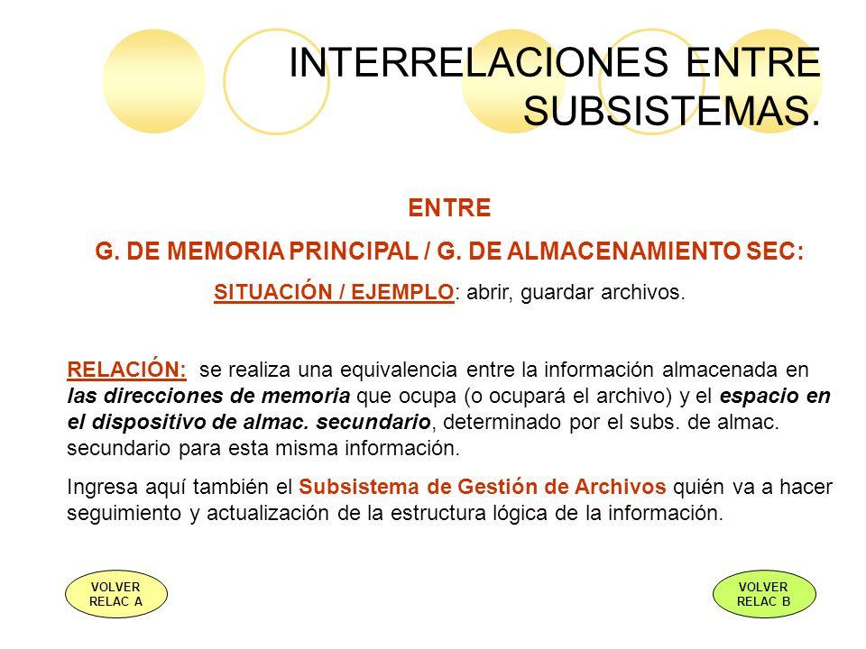 INTERRELACIONES ENTRE SUBSISTEMAS. ENTRE G. DE MEMORIA PRINCIPAL / G. DE ALMACENAMIENTO SEC: SITUACIÓN / EJEMPLO: abrir, guardar archivos. RELACIÓN: s