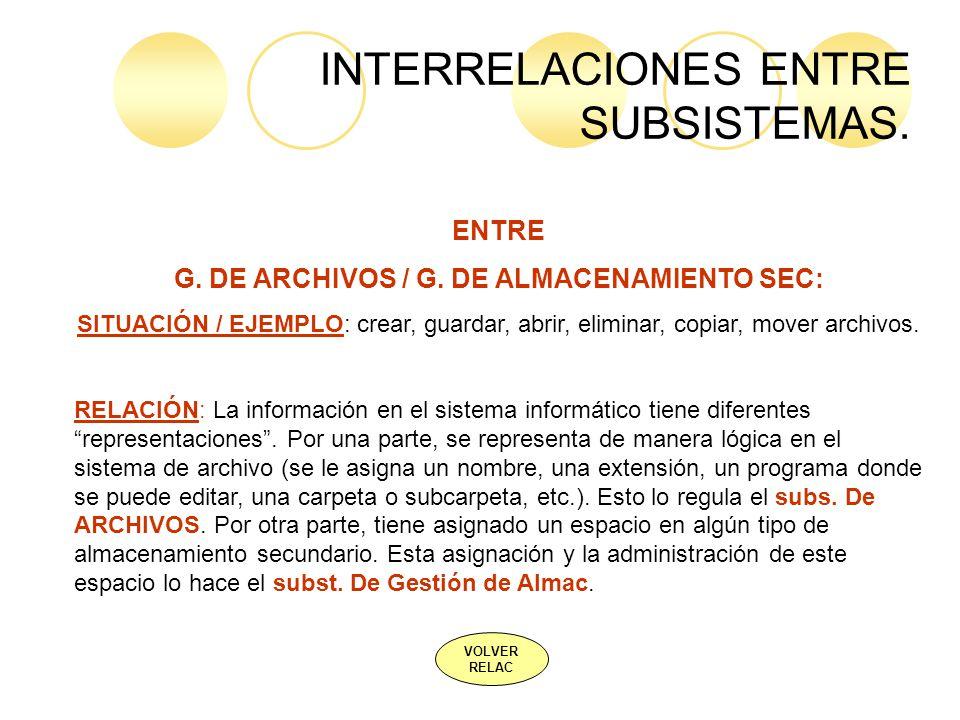 INTERRELACIONES ENTRE SUBSISTEMAS. ENTRE G. DE ARCHIVOS / G. DE ALMACENAMIENTO SEC: SITUACIÓN / EJEMPLO: crear, guardar, abrir, eliminar, copiar, move