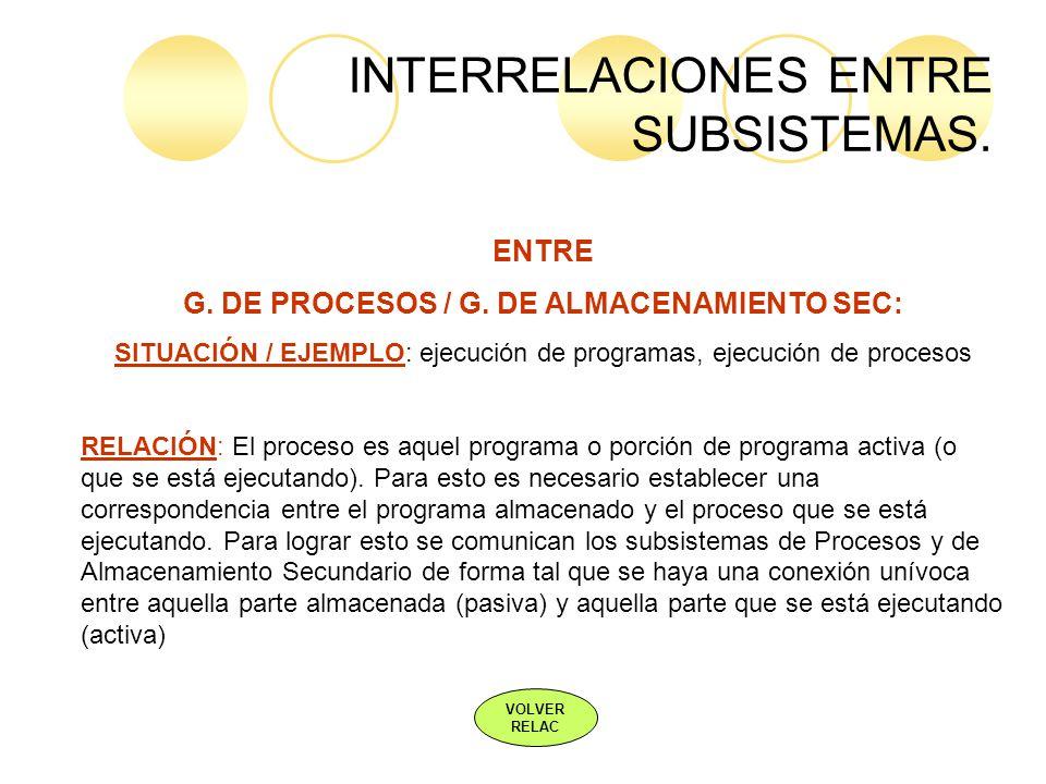 INTERRELACIONES ENTRE SUBSISTEMAS. ENTRE G. DE PROCESOS / G. DE ALMACENAMIENTO SEC: SITUACIÓN / EJEMPLO: ejecución de programas, ejecución de procesos