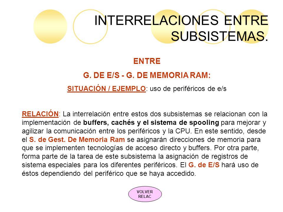 INTERRELACIONES ENTRE SUBSISTEMAS. ENTRE G. DE E/S - G. DE MEMORIA RAM: SITUACIÓN / EJEMPLO: uso de periféricos de e/s RELACIÓN: La interrelación entr