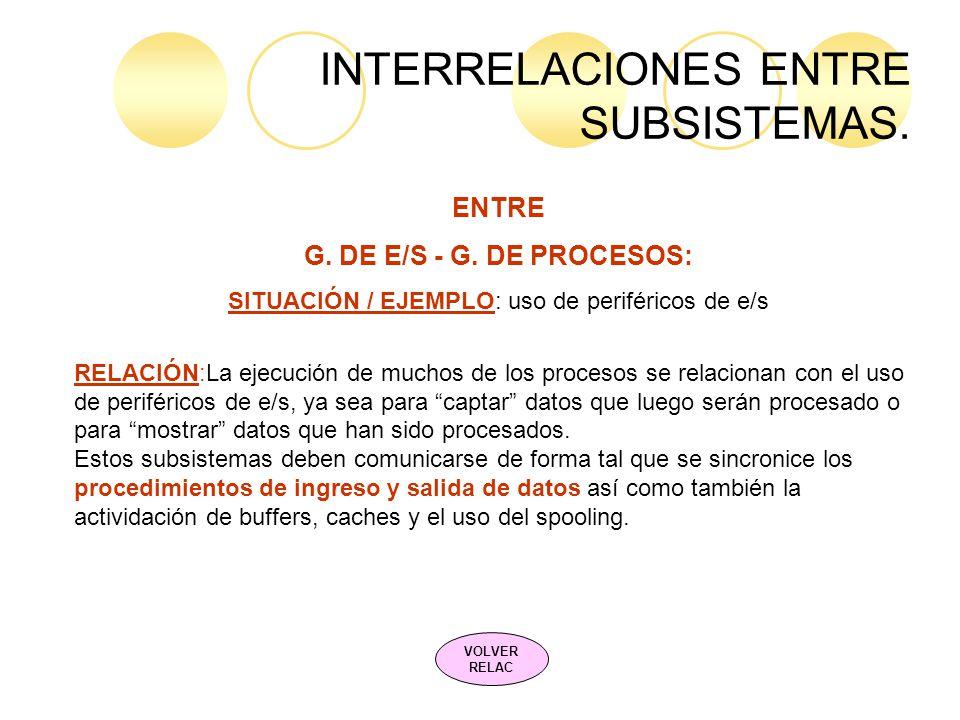 INTERRELACIONES ENTRE SUBSISTEMAS. ENTRE G. DE E/S - G. DE PROCESOS: SITUACIÓN / EJEMPLO: uso de periféricos de e/s RELACIÓN:La ejecución de muchos de