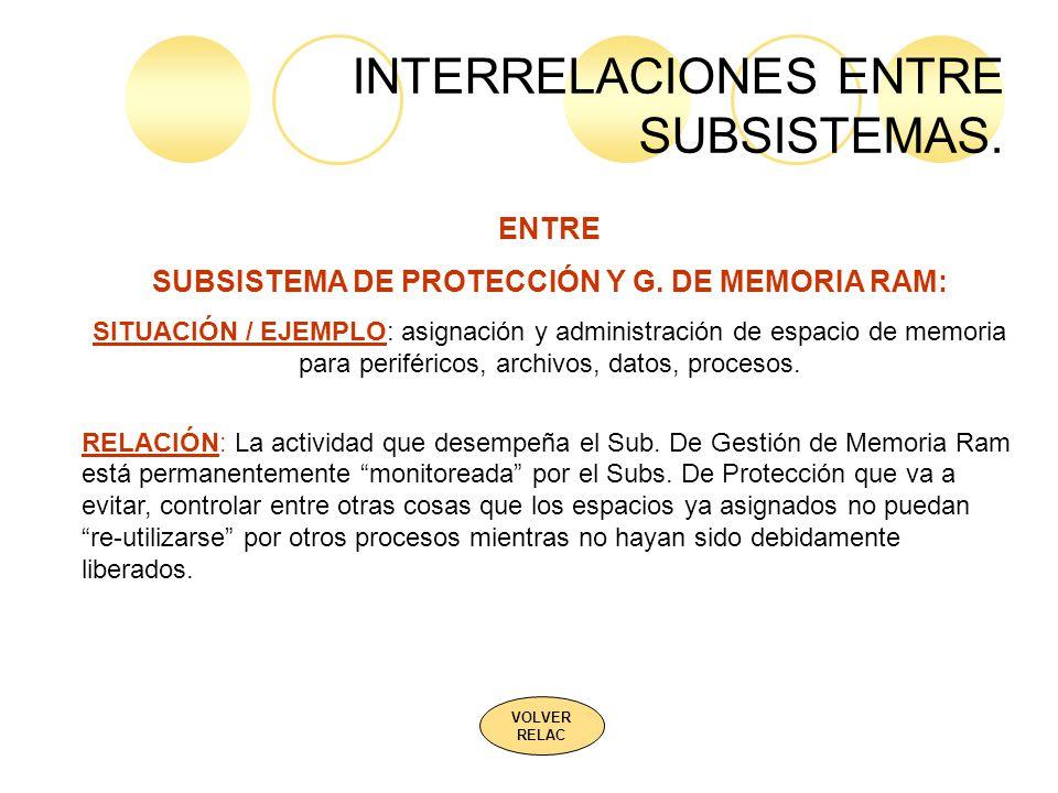 INTERRELACIONES ENTRE SUBSISTEMAS. ENTRE SUBSISTEMA DE PROTECCIÓN Y G. DE MEMORIA RAM: SITUACIÓN / EJEMPLO: asignación y administración de espacio de