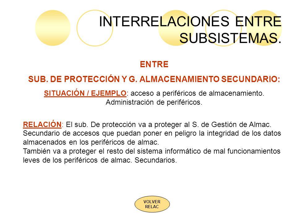 INTERRELACIONES ENTRE SUBSISTEMAS. ENTRE SUB. DE PROTECCIÓN Y G. ALMACENAMIENTO SECUNDARIO: SITUACIÓN / EJEMPLO: acceso a periféricos de almacenamient
