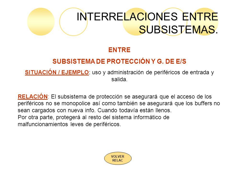 INTERRELACIONES ENTRE SUBSISTEMAS. ENTRE SUBSISTEMA DE PROTECCIÓN Y G. DE E/S SITUACIÓN / EJEMPLO: uso y administración de periféricos de entrada y sa