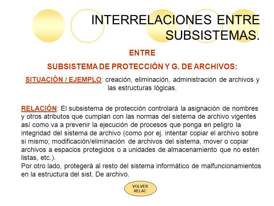 INTERRELACIONES ENTRE SUBSISTEMAS. ENTRE SUBSISTEMA DE PROTECCIÓN Y G. DE ARCHIVOS: SITUACIÓN / EJEMPLO: creación, eliminación, administración de arch