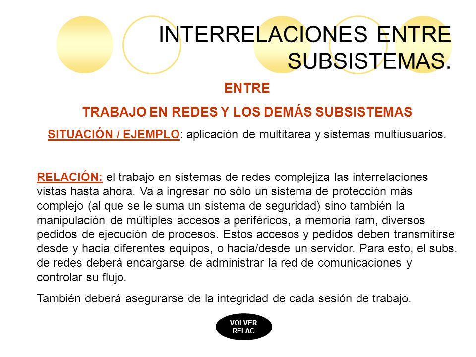 INTERRELACIONES ENTRE SUBSISTEMAS. ENTRE TRABAJO EN REDES Y LOS DEMÁS SUBSISTEMAS SITUACIÓN / EJEMPLO: aplicación de multitarea y sistemas multiusuari