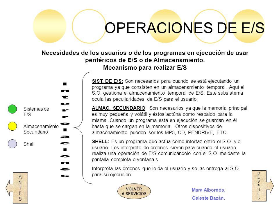OPERACIONES DE E/S ANTESANTES DESPUESDESPUES VOLVER A SERVICIOS Sistemas de E/S Almacenamiento Secundario Shell Necesidades de los usuarios o de los p