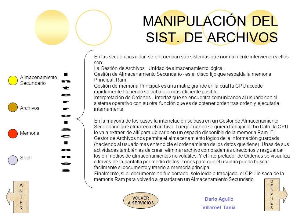 MANIPULACIÓN DEL SIST. DE ARCHIVOS ANTESANTES DESPUESDESPUES VOLVER A SERVICIOS Almacenamiento Secundario Archivos Memoria Shell En las secuencias a d