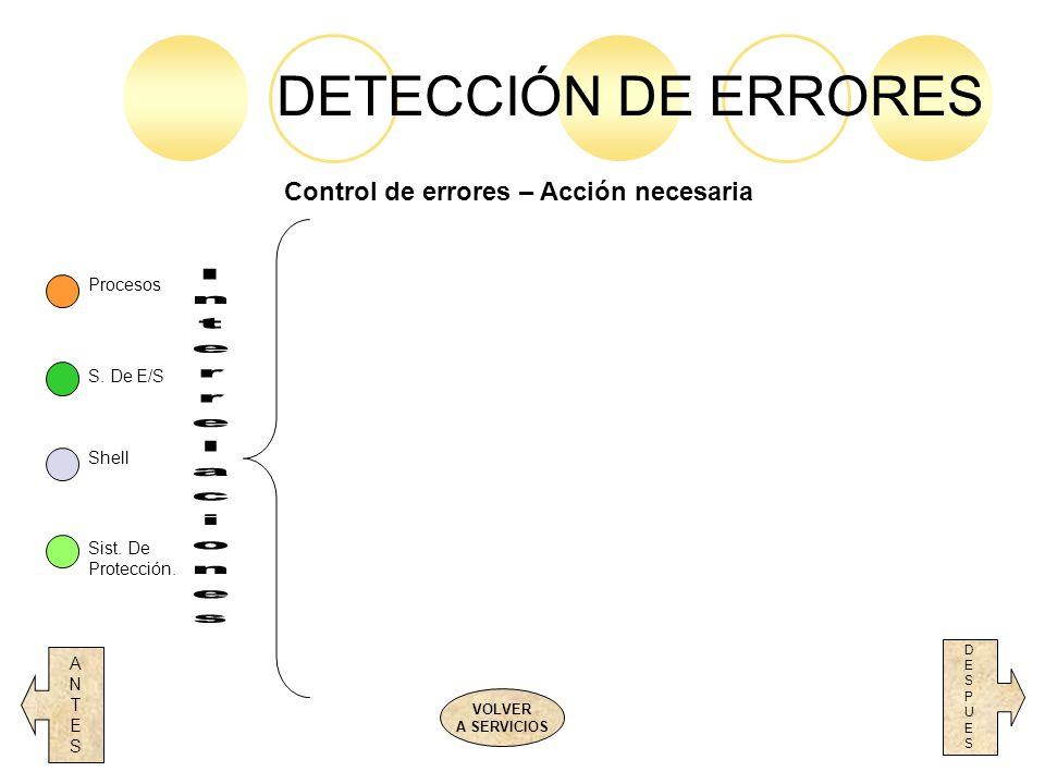 DETECCIÓN DE ERRORES ANTESANTES DESPUESDESPUES VOLVER A SERVICIOS Procesos S. De E/S Shell Sist. De Protección. Control de errores – Acción necesaria