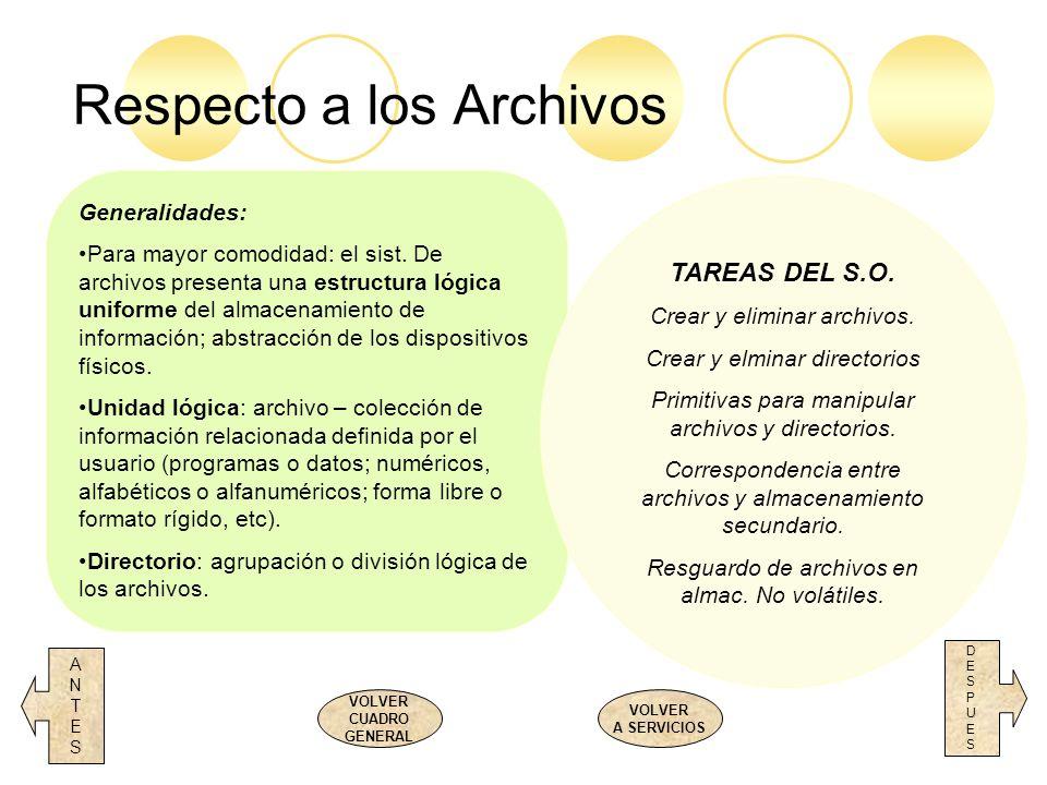 Respecto a los Archivos Generalidades: Para mayor comodidad: el sist. De archivos presenta una estructura lógica uniforme del almacenamiento de inform