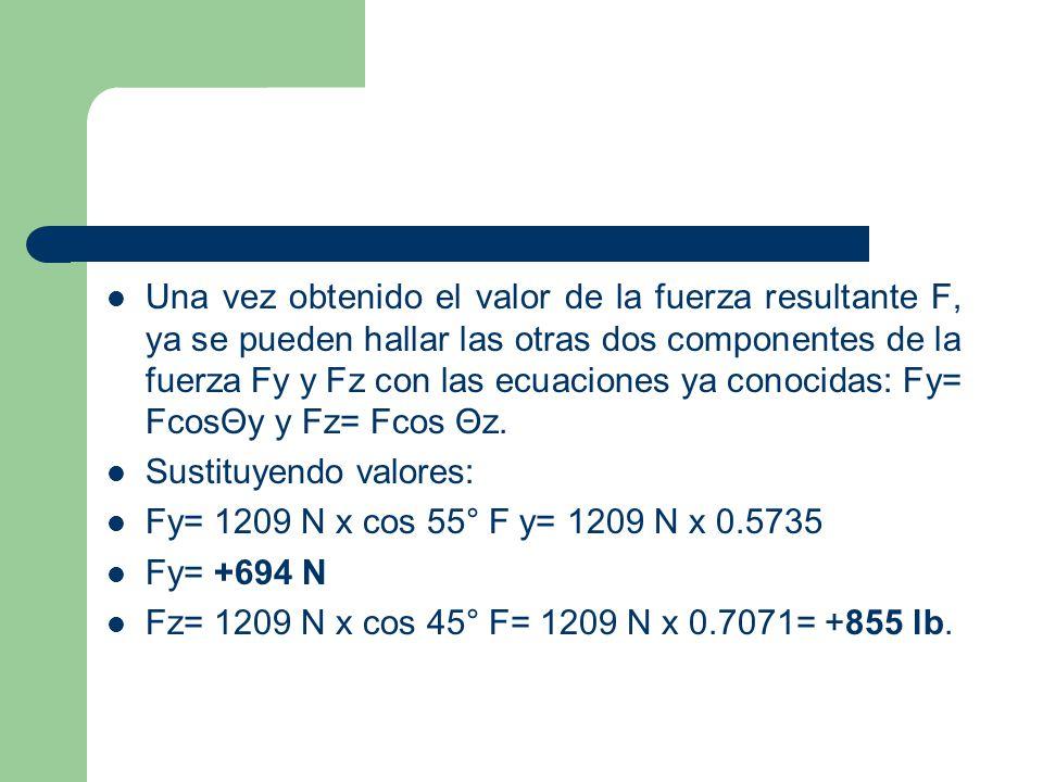 Finalmente se halla el valor del ángulo Θx, mediante la siguiente ecuación: Fx= Fcos Θx.