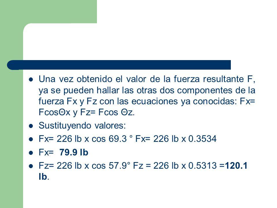 Finalmente se halla el valor del ángulo Θy, mediante la siguiente ecuación: Fy= Fcos Θy.