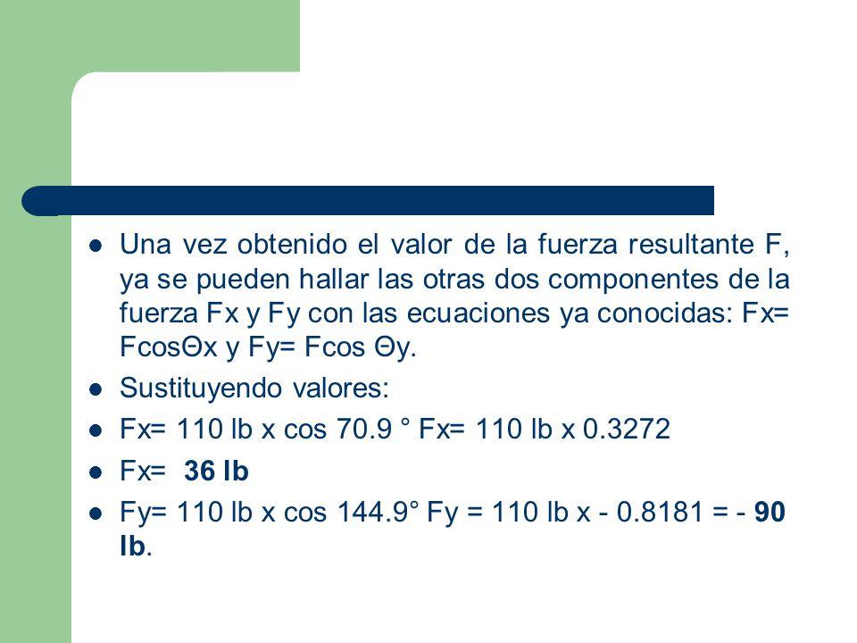 Finalmente se halla el valor del ángulo Θz, mediante la siguiente ecuación: Fz= Fcos Θz.