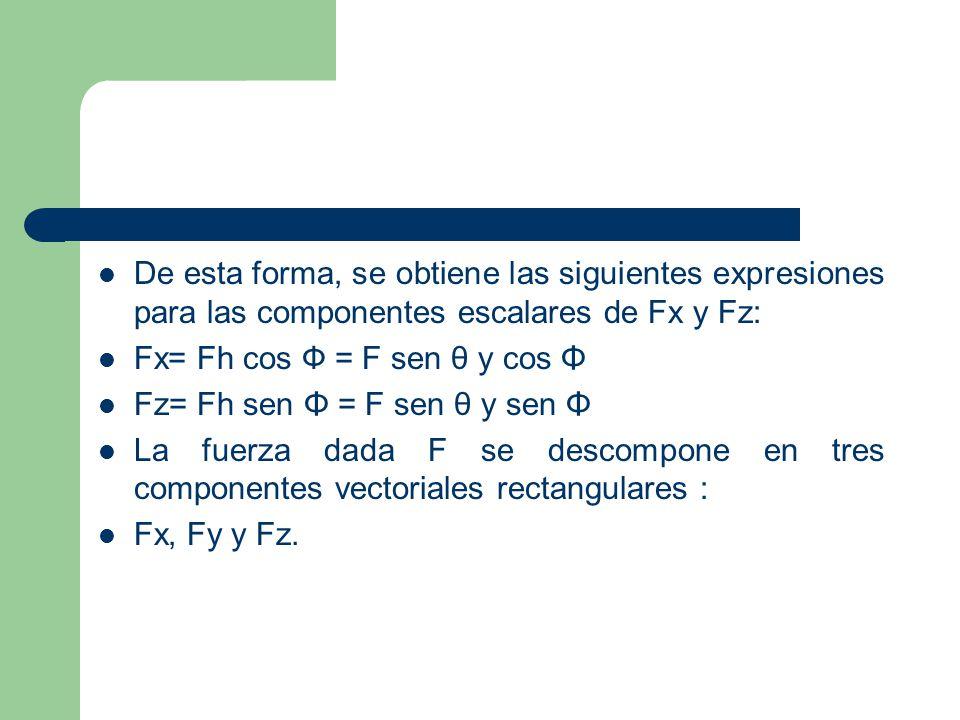 De esta forma, se obtiene las siguientes expresiones para las componentes escalares de Fx y Fz: Fx= Fh cos Ф = F sen θ y cos Φ Fz= Fh sen Φ = F sen θ