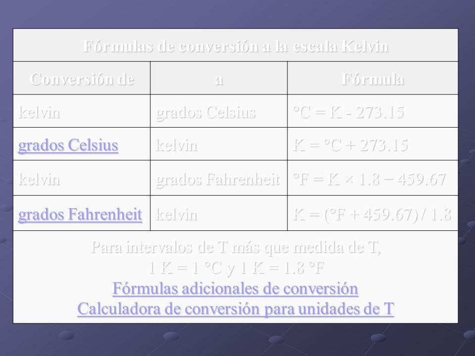 Fórmulas de conversión a la escala Kelvin Conversión de aFórmula kelvin grados Celsius °C = K - 273.15 grados Celsius grados Celsius kelvin K = °C + 2