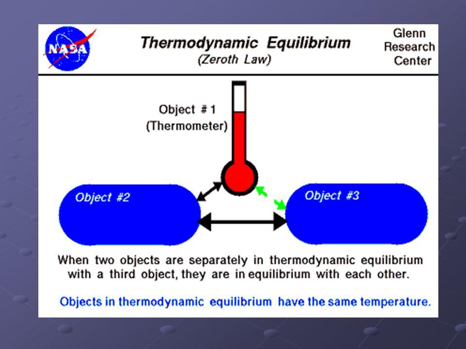 Grado Kelvin El kelvin es una unidad de temperatura creada por Lord Kelvin sobre la base de la escala centígrada, estableciendo el punto cero en el cero absoluto (-273,15°C) y conservando la misma dimensión para los grados.