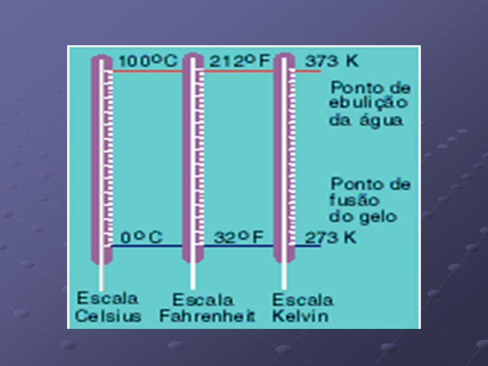 Grado Rankine El grado Rankine tiene su punto de cero absoluto a -460°F y los intervalos de grado son idénticos al intervalo de grado Fahrenheit.