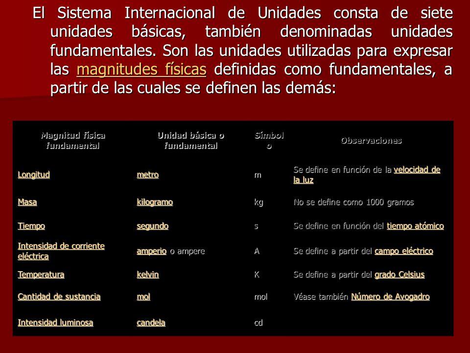 El Sistema Internacional de Unidades consta de siete unidades básicas, también denominadas unidades fundamentales. Son las unidades utilizadas para ex