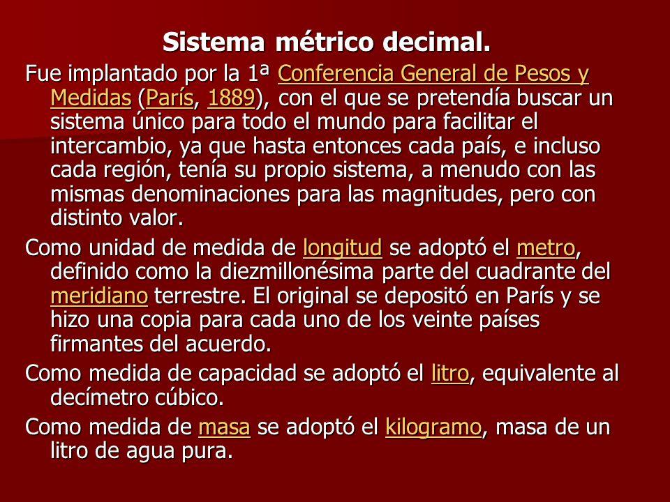 Sistema métrico decimal.
