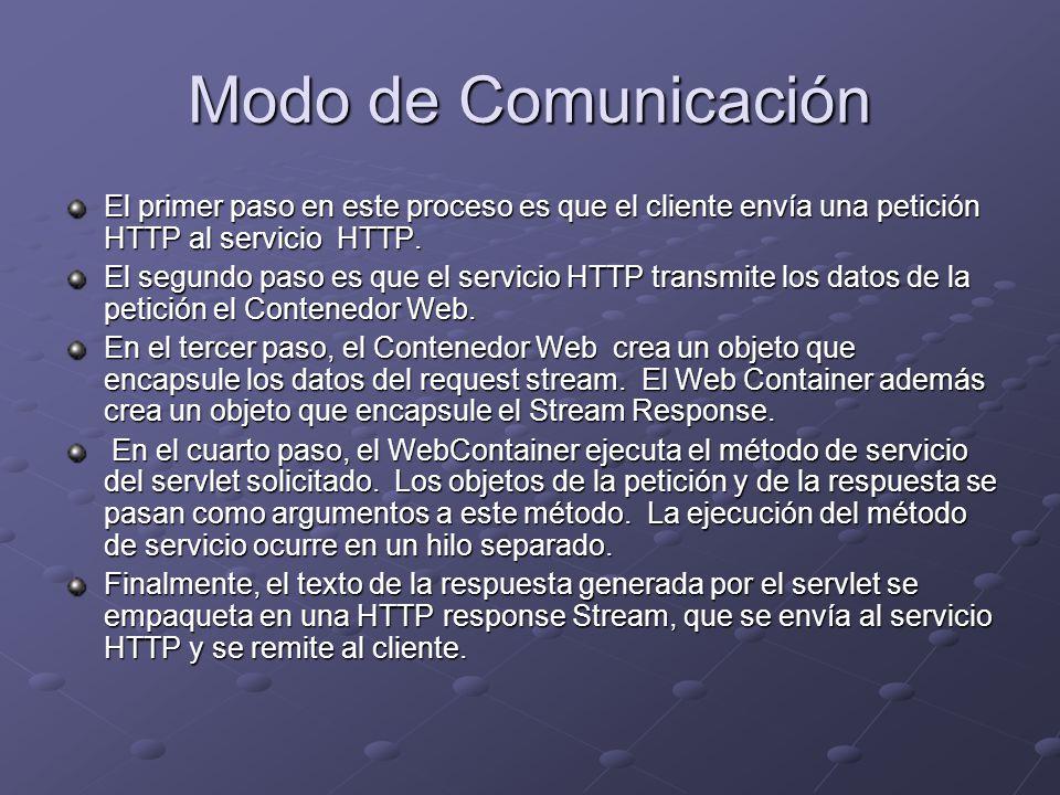 Modo de Comunicación El primer paso en este proceso es que el cliente envía una petición HTTP al servicio HTTP. El segundo paso es que el servicio HTT