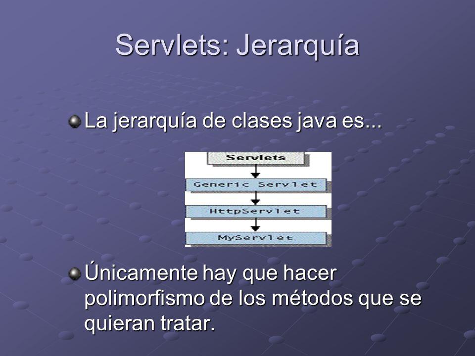Servlets: Jerarquía La jerarquía de clases java es... Únicamente hay que hacer polimorfismo de los métodos que se quieran tratar.