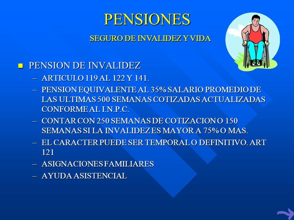 PENSIONES PENSION DE INVALIDEZ –ARTICULO 119 AL 122 Y 141.