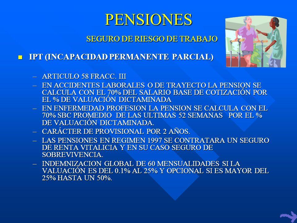 PENSIONES IPT (INCAPACIDAD PERMANENTE PARCIAL) –ARTICULO 58 FRACC.
