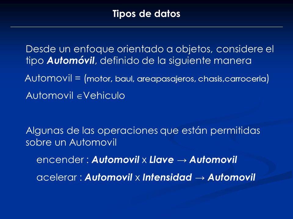 Tipos de datos Desde un enfoque orientado a objetos, considere el tipo Automóvil, definido de la siguiente manera Automovil = ( motor, baul, areapasaj