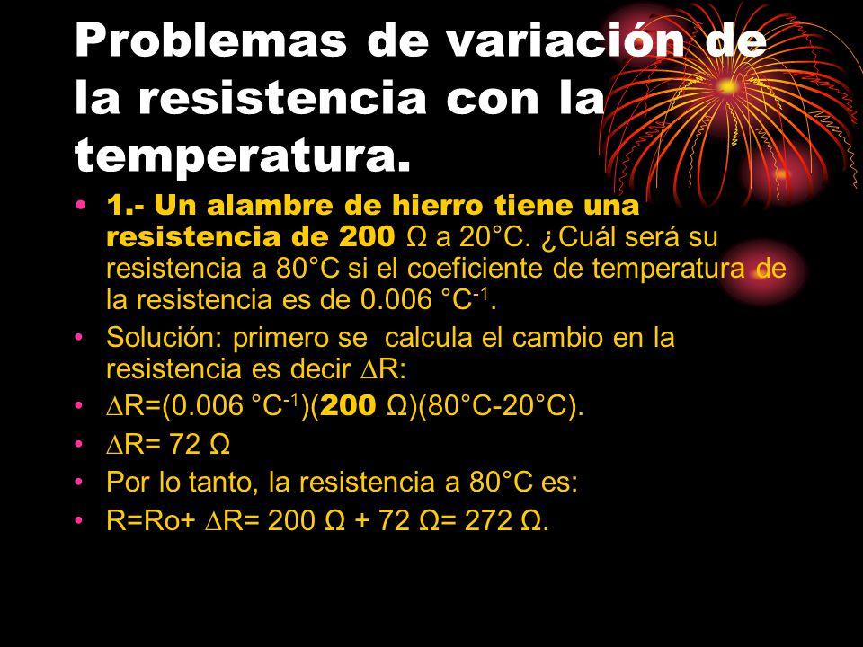 Problemas de variación de la resistencia con la temperatura. 1.- Un alambre de hierro tiene una resistencia de 200 Ω a 20°C. ¿Cuál será su resistencia