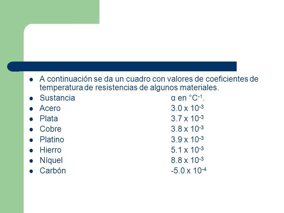 A continuación se da un cuadro con valores de coeficientes de temperatura de resistencias de algunos materiales. Sustanciaα en °C -1. Acero3.0 x 10 -3