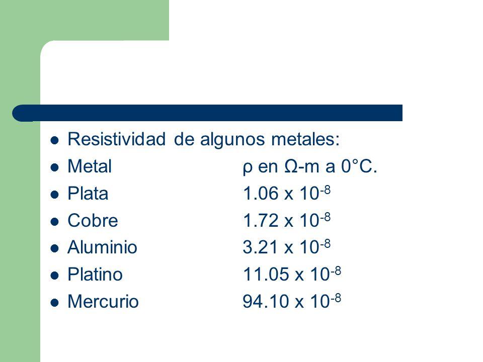 Resistividad de algunos metales: Metalρ en Ω-m a 0°C. Plata1.06 x 10 -8 Cobre1.72 x 10 -8 Aluminio3.21 x 10 -8 Platino11.05 x 10 -8 Mercurio94.10 x 10