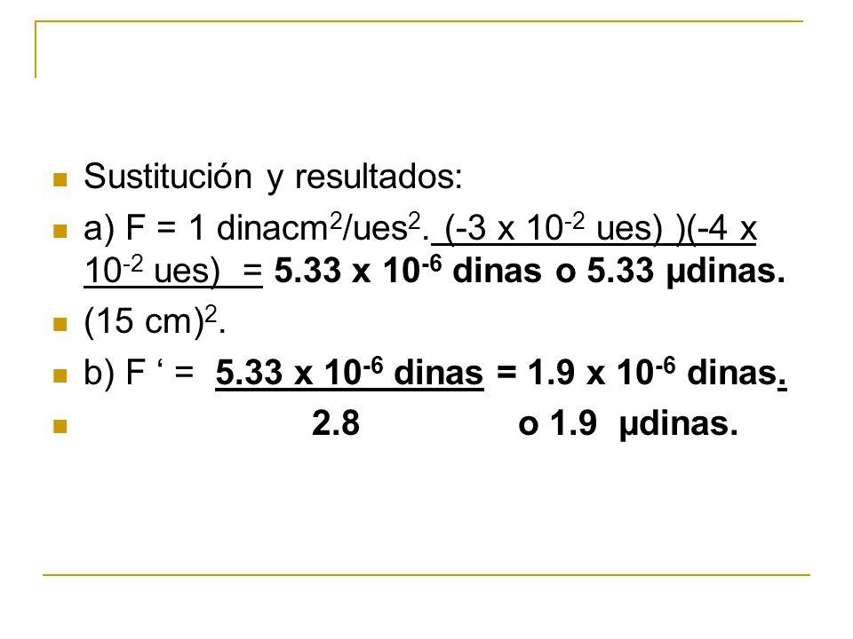 Sustitución y resultados: a) F = 1 dinacm 2 /ues 2. (-3 x 10 -2 ues) )(-4 x 10 -2 ues) = 5.33 x 10 -6 dinas o 5.33 μdinas. (15 cm) 2. b) F = 5.33 x 10