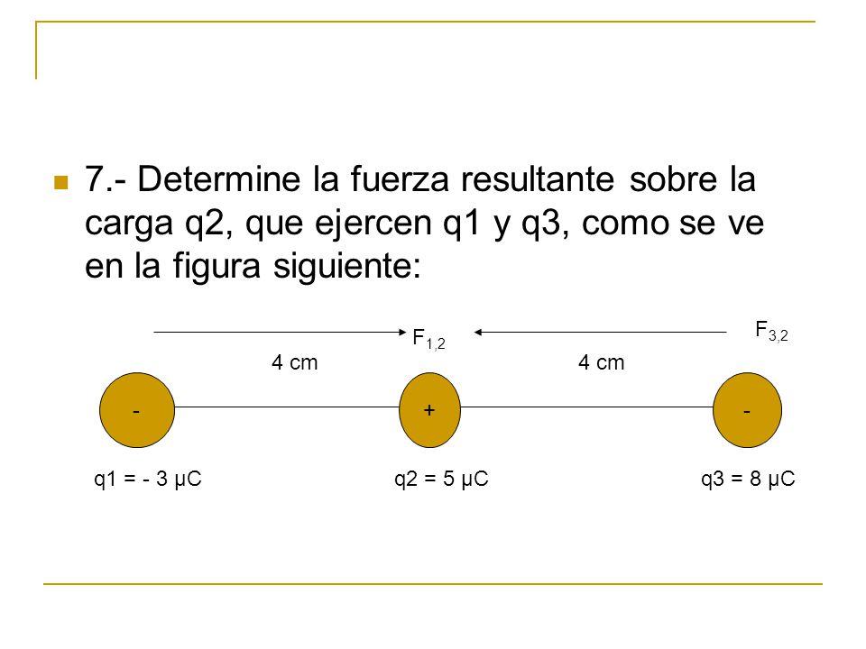 7.- Determine la fuerza resultante sobre la carga q2, que ejercen q1 y q3, como se ve en la figura siguiente: -+- q1 = - 3 μCq2 = 5 μCq3 = 8 μC 4 cm F