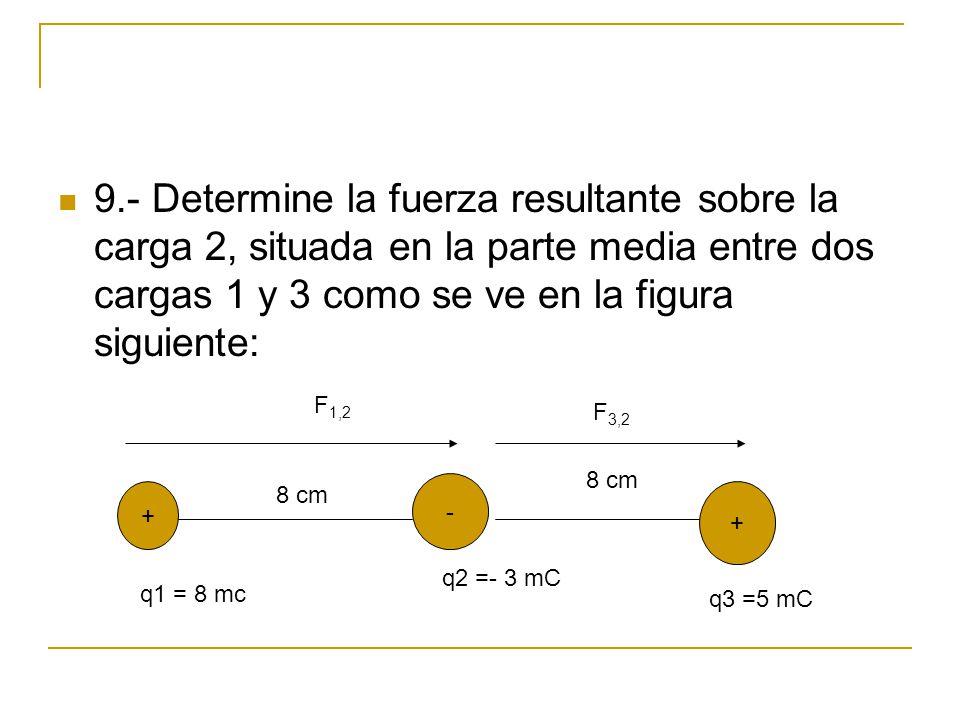 9.- Determine la fuerza resultante sobre la carga 2, situada en la parte media entre dos cargas 1 y 3 como se ve en la figura siguiente: + - + q1 = 8