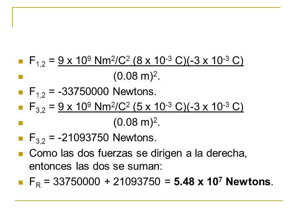 F 1,2 = 9 x 10 9 Nm 2 /C 2 (8 x 10 -3 C)(-3 x 10 -3 C) (0.08 m) 2. F 1,2 = -33750000 Newtons. F 3,2 = 9 x 10 9 Nm 2 /C 2 (5 x 10 -3 C)(-3 x 10 -3 C) (