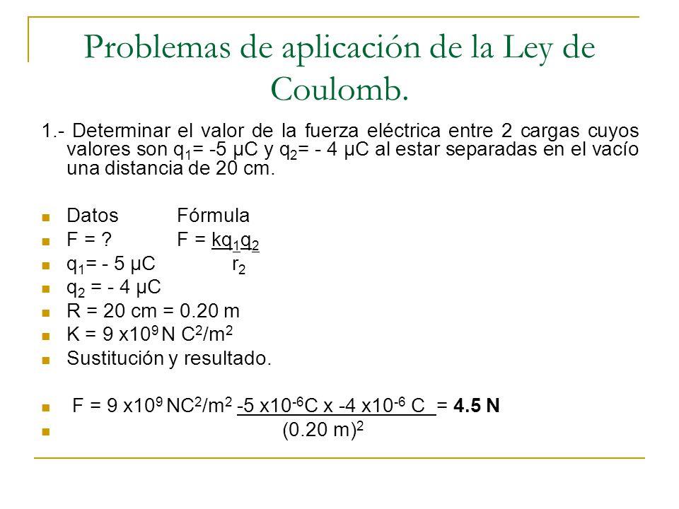 Problemas de aplicación de la Ley de Coulomb. 1.- Determinar el valor de la fuerza eléctrica entre 2 cargas cuyos valores son q 1 = -5 μC y q 2 = - 4